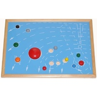MONTESSORI SOLAR SYSTEM (Astral) Astronomy Map of the PLANETS - STARS Exercise